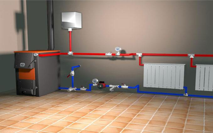 Выбор лучшей системы отопления